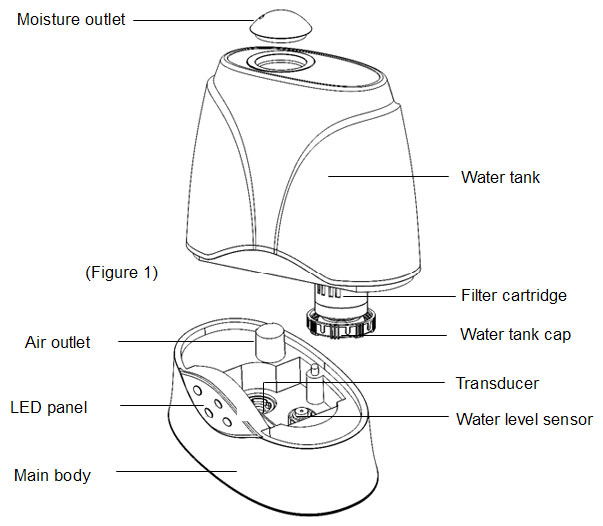 water ionizer  ion detox  air ionizer  negative ion